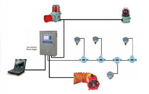 RAEGuard LEL MODEL FGM-1100 stacjonarny detektor gazów palnych firmy RAE Systems