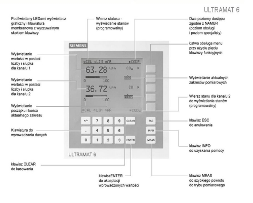 Analizator gazów ULTRAMAT 6