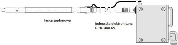 Zapalarka elektryczna D-HG 400 firmy DURAG